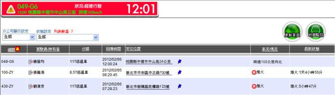 services-04-01